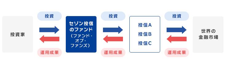 f:id:hisuirai35:20180526032545p:plain