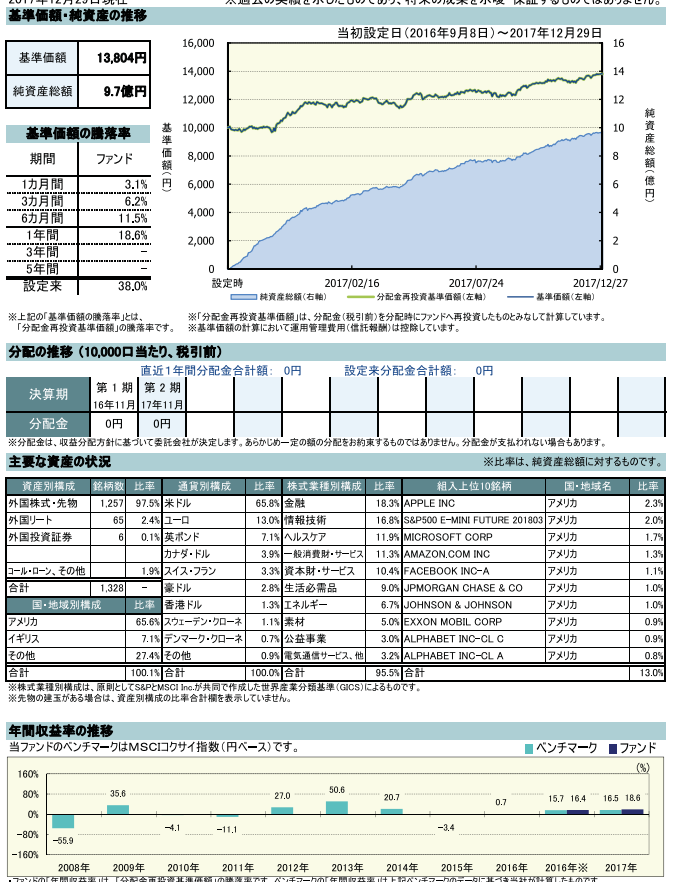 f:id:hisuirai35:20180526112752p:plain