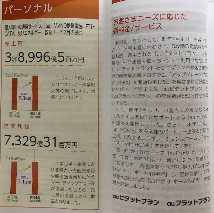 f:id:hisuirai35:20180531215727p:plain