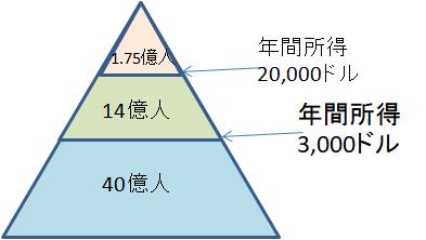 f:id:hisuirai35:20180606030648p:plain