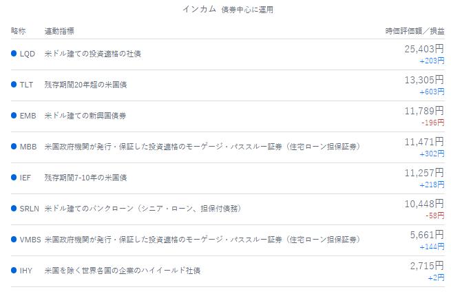 f:id:hisuirai35:20180616235609p:plain