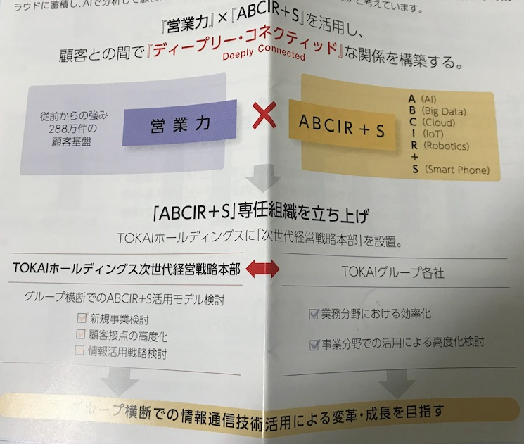 f:id:hisuirai35:20180802063156p:plain