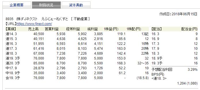 f:id:hisuirai35:20180809102026p:plain