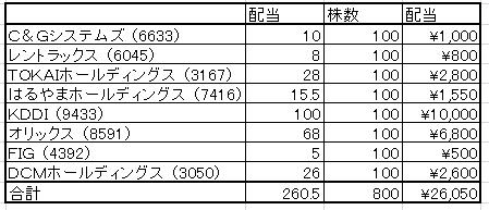 f:id:hisuirai35:20180828212320p:plain