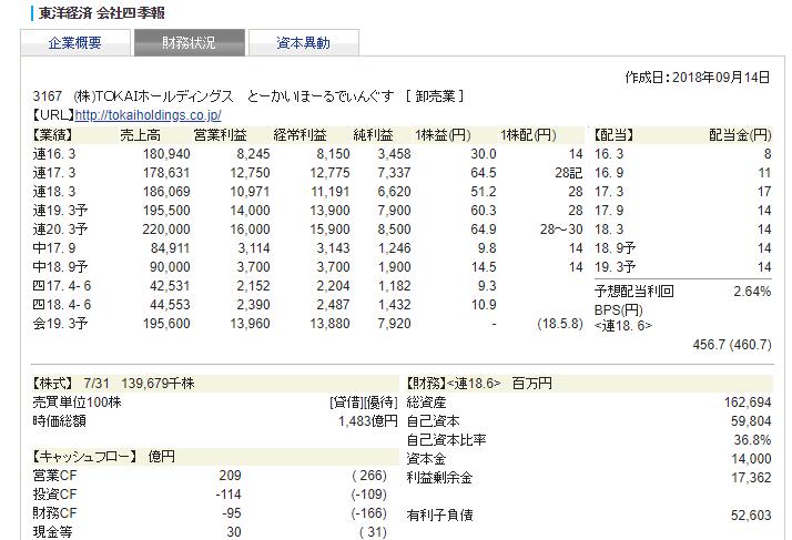 f:id:hisuirai35:20180926214739p:plain