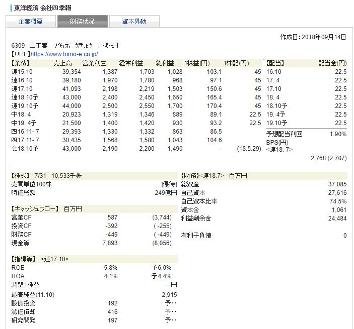 f:id:hisuirai35:20180930112859p:plain