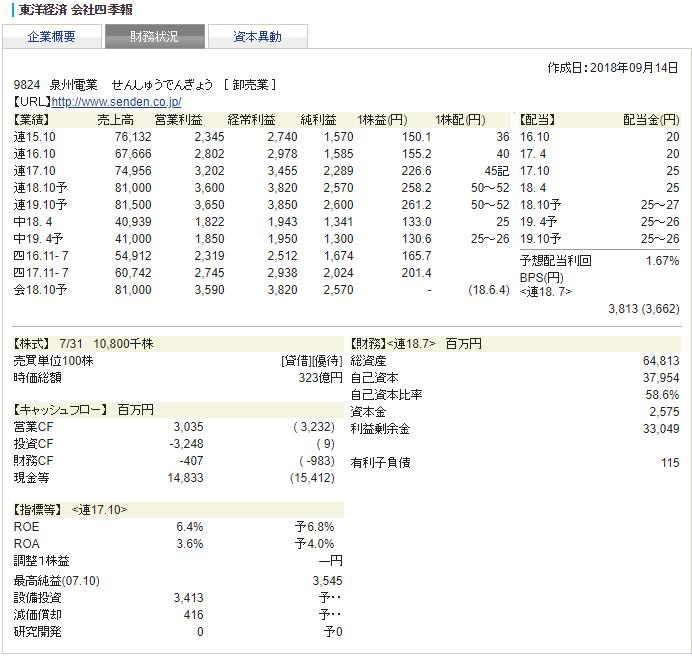 f:id:hisuirai35:20180930113732p:plain