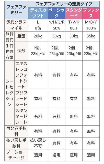 f:id:hitachibana:20191115131056j:image