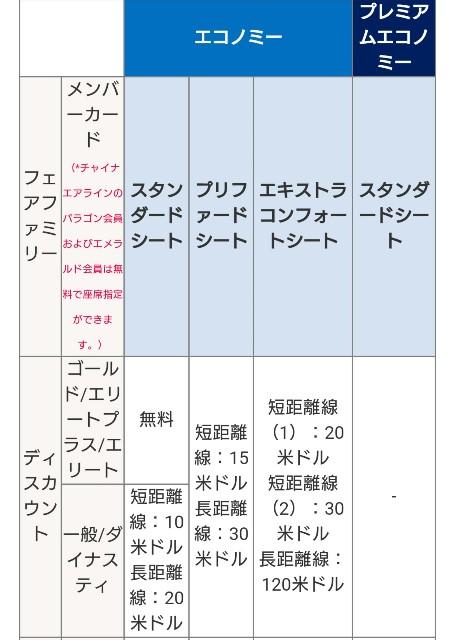 f:id:hitachibana:20191115133612j:image