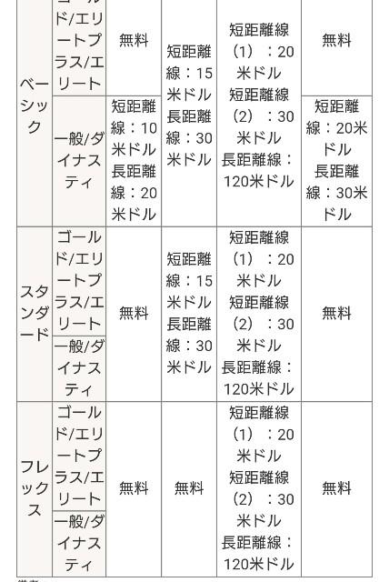 f:id:hitachibana:20191115133621j:image