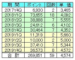 f:id:hitachibana:20191223131147j:image