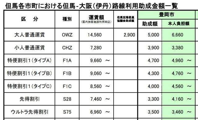 f:id:hitachibana:20191224020734j:image