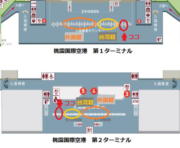 f:id:hitachibana:20200130215554p:plain