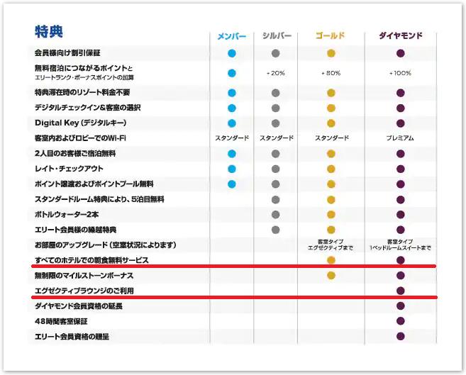 f:id:hitachibana:20200606000632p:plain