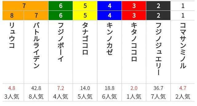 f:id:hitachibana:20200713123328j:image