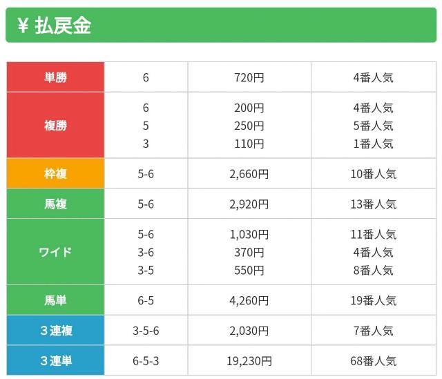 f:id:hitachibana:20200713123450j:image