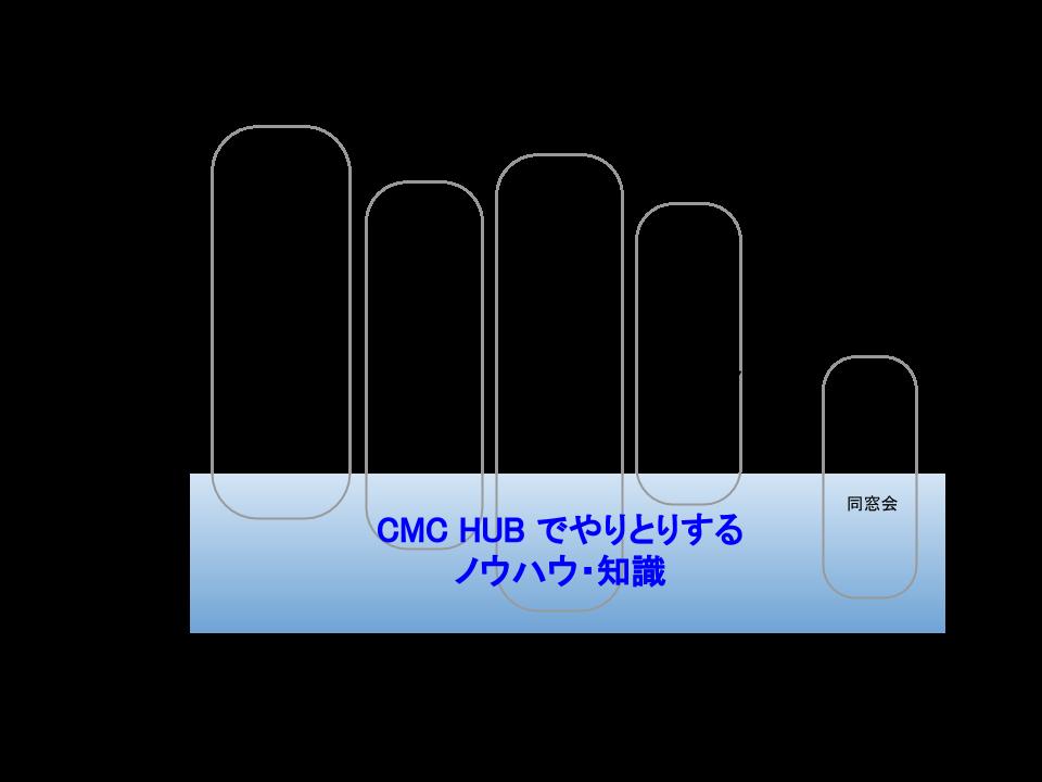 f:id:hito-kan:20170424011401p:plain