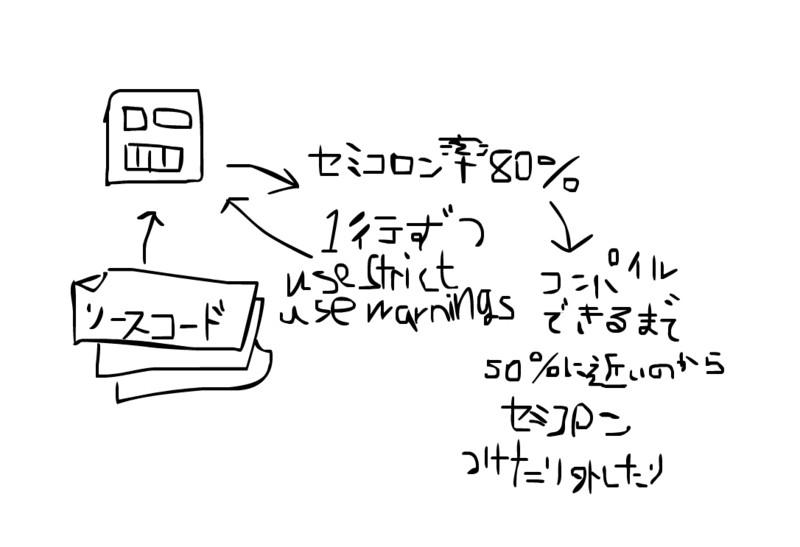 f:id:hitode909:20120624104603j:plain