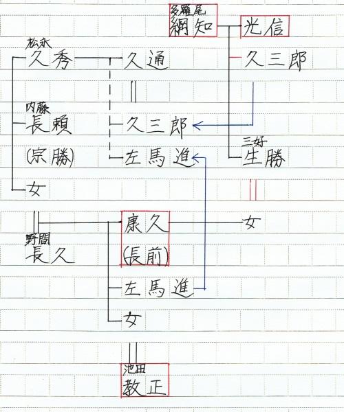 f:id:hitofutamushima:20190808191823j:plain