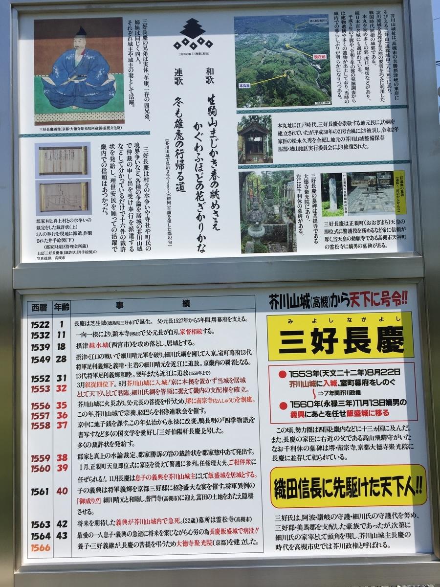 f:id:hitofutamushima:20210609133658j:plain