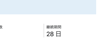 はてなブログ 継続 28日
