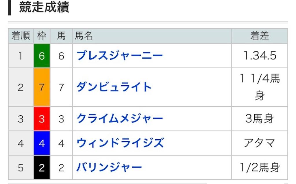 f:id:hitokuchibanushi:20161008184142j:image