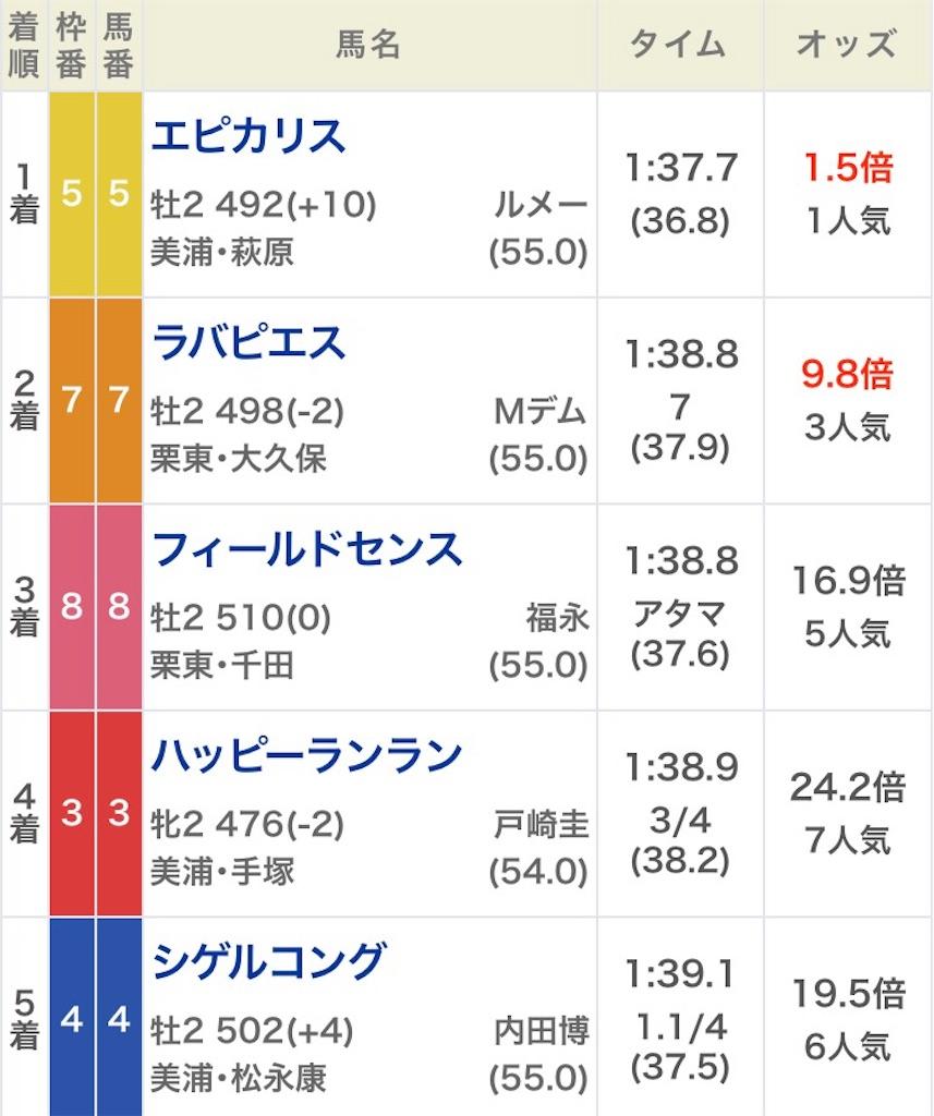 f:id:hitokuchibanushi:20161015152818j:image
