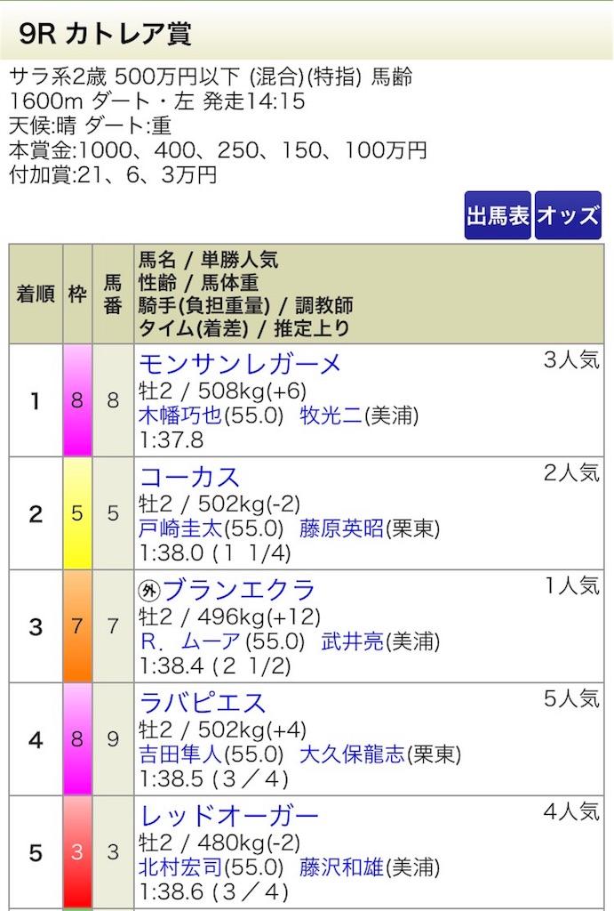 f:id:hitokuchibanushi:20161126143127j:image