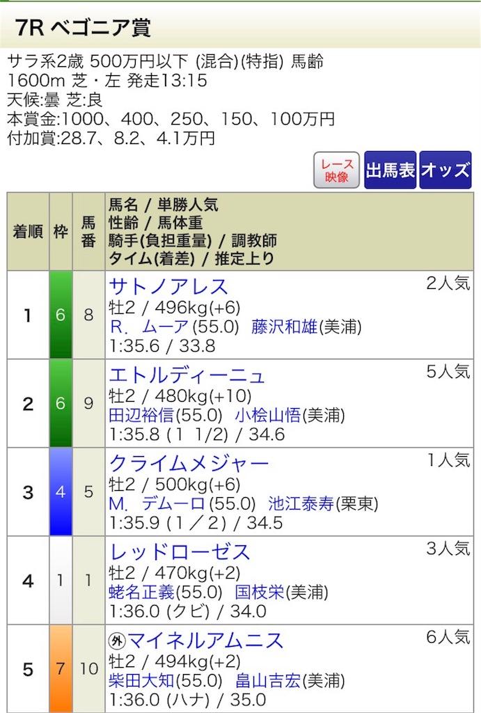 f:id:hitokuchibanushi:20161127135540j:image