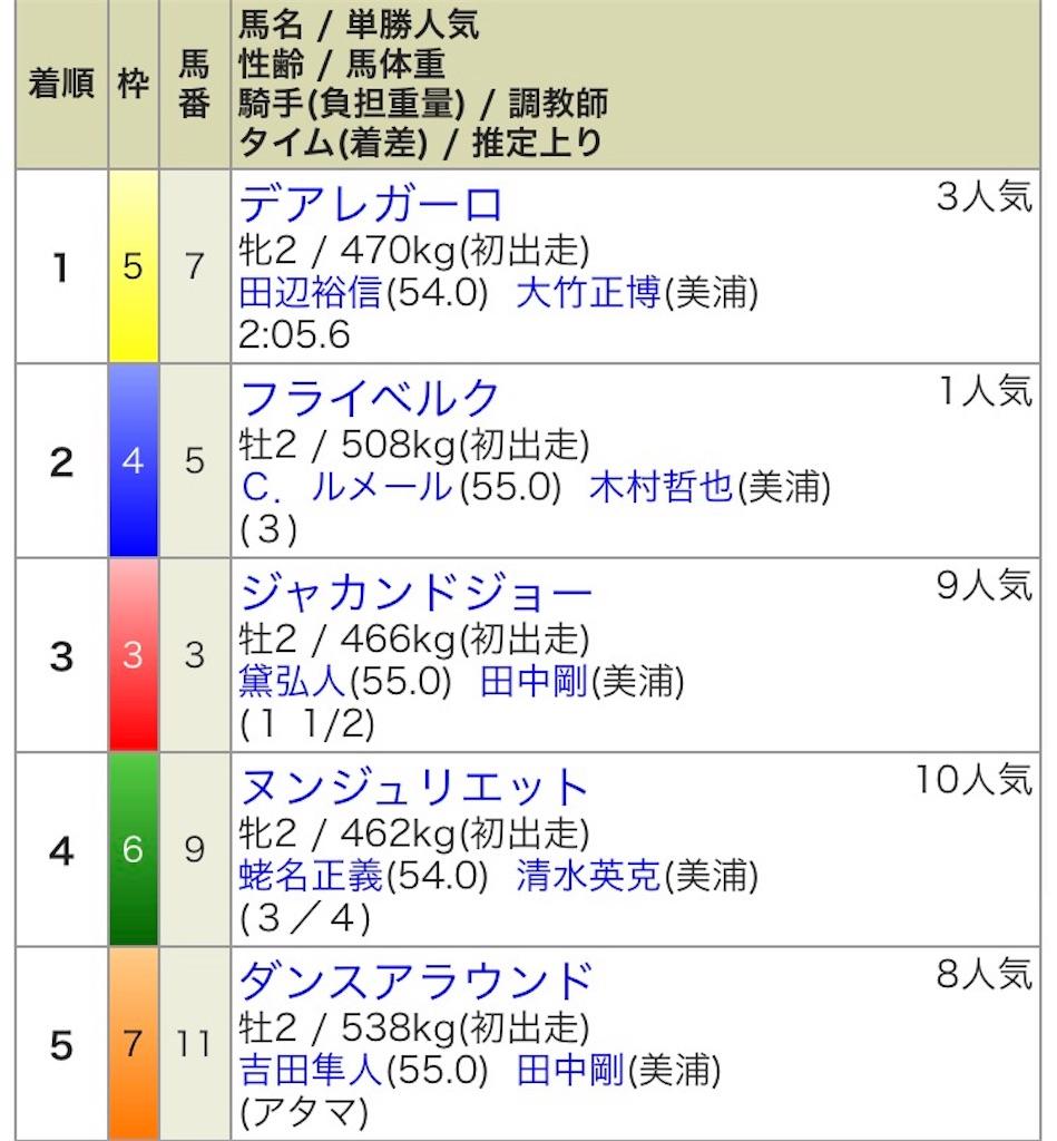 f:id:hitokuchibanushi:20161225124054j:image