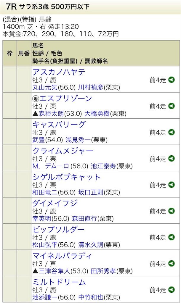f:id:hitokuchibanushi:20170302173423j:image
