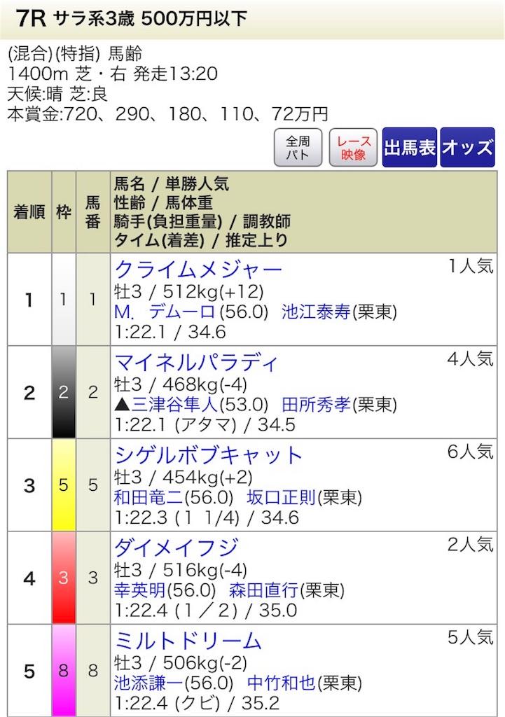 f:id:hitokuchibanushi:20170305181812j:image