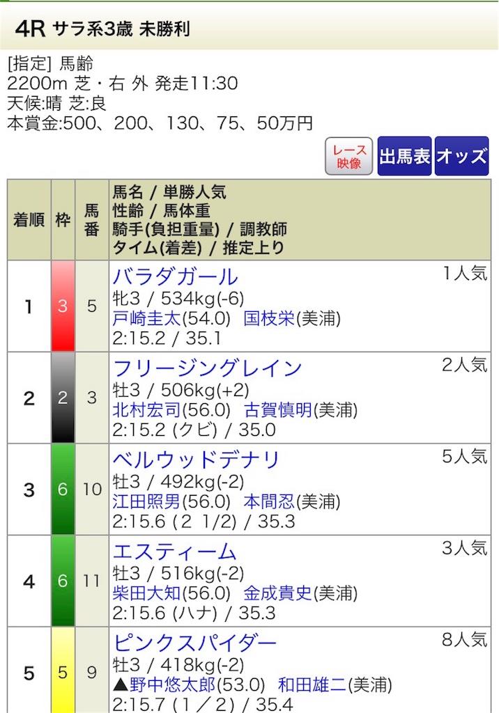 f:id:hitokuchibanushi:20170416124128j:image