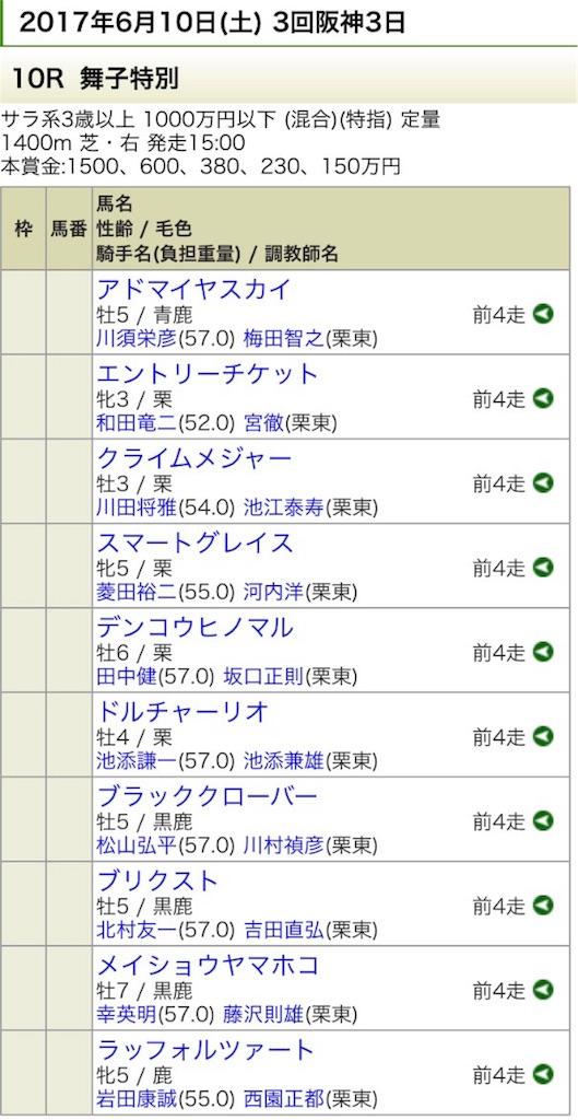 f:id:hitokuchibanushi:20170608214739j:image