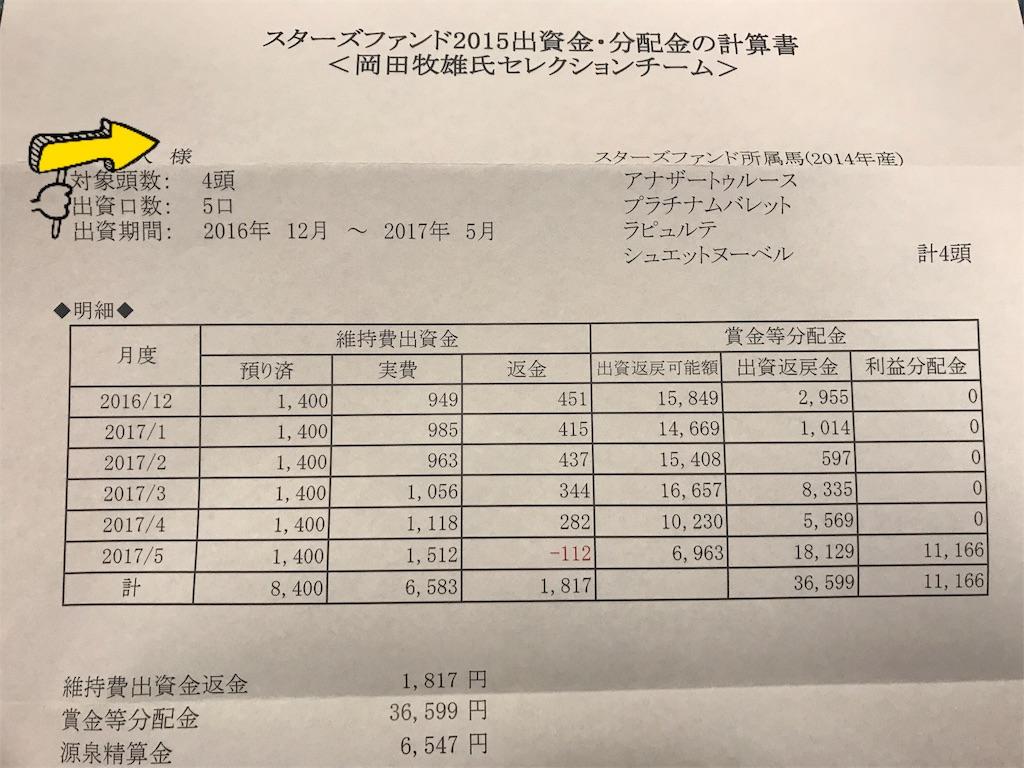 f:id:hitokuchibanushi:20170610164042j:image