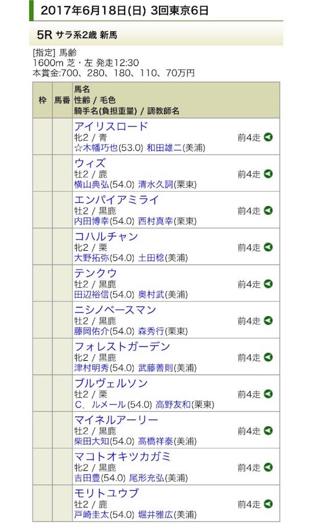f:id:hitokuchibanushi:20170615181005j:image