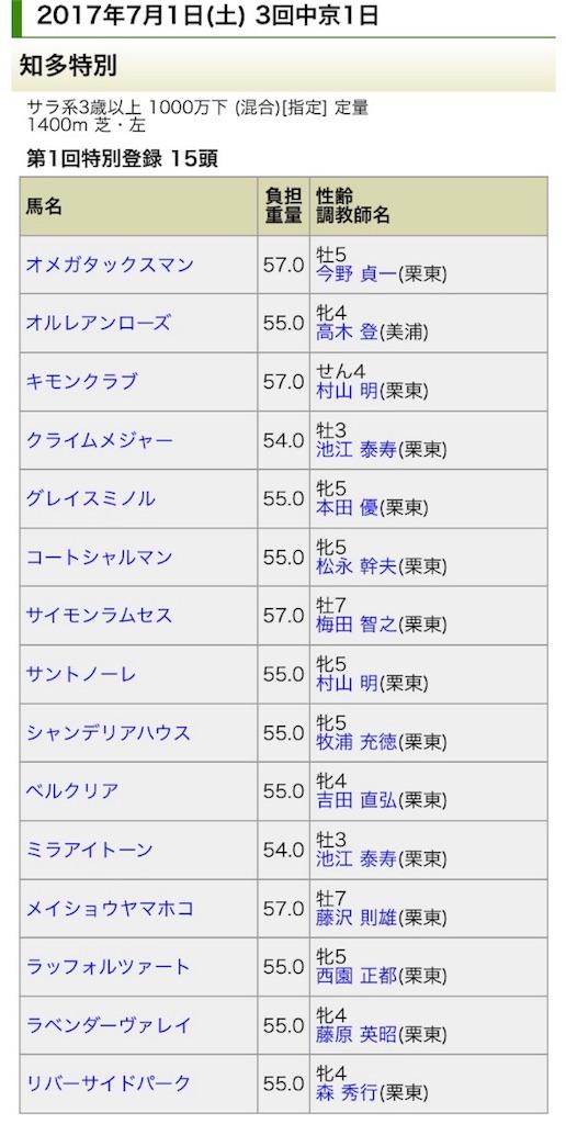 f:id:hitokuchibanushi:20170625165521j:image