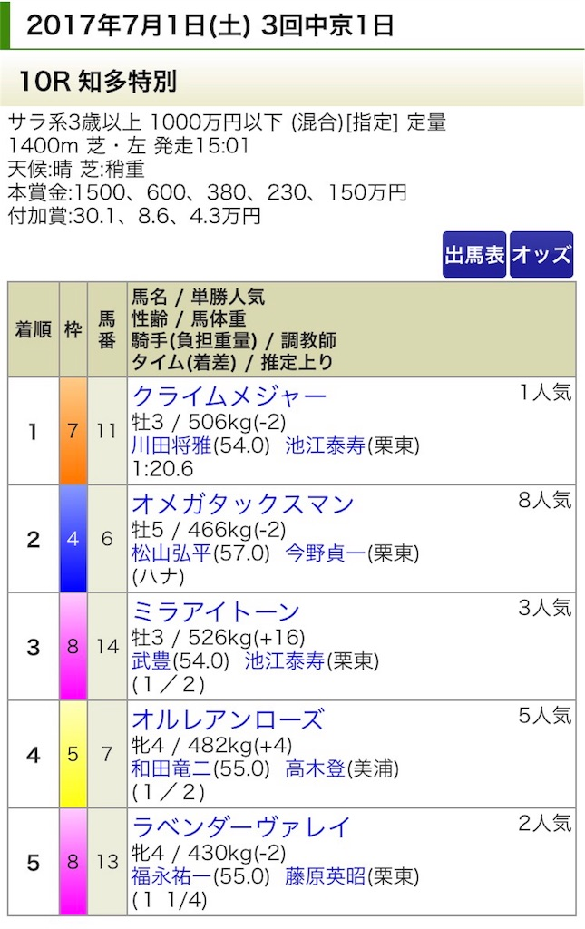 f:id:hitokuchibanushi:20170701152101j:image