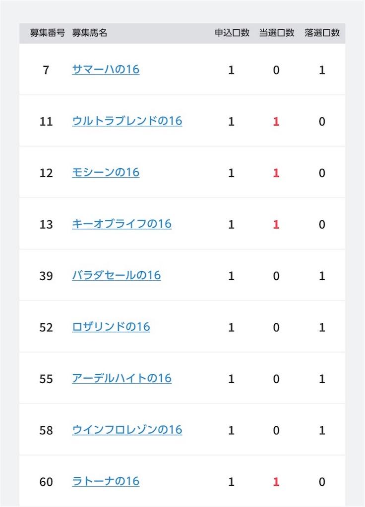 f:id:hitokuchibanushi:20170807195001j:image