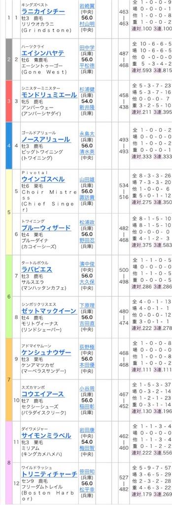 f:id:hitokuchibanushi:20170823000126j:image