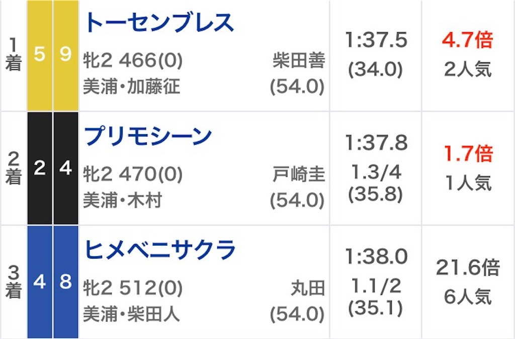 f:id:hitokuchibanushi:20170917130039j:image