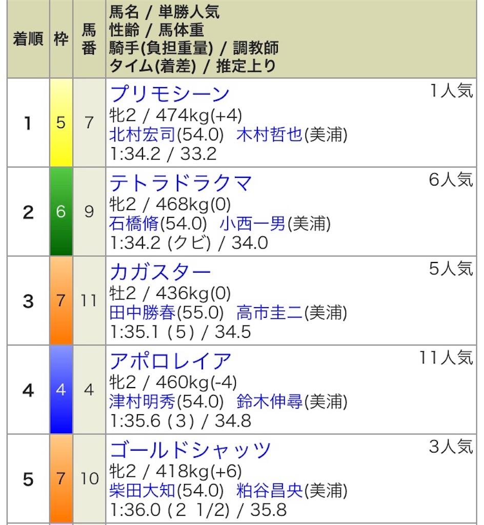 f:id:hitokuchibanushi:20171009112318j:image