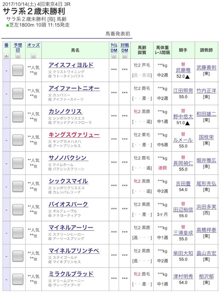 f:id:hitokuchibanushi:20171012192301j:image