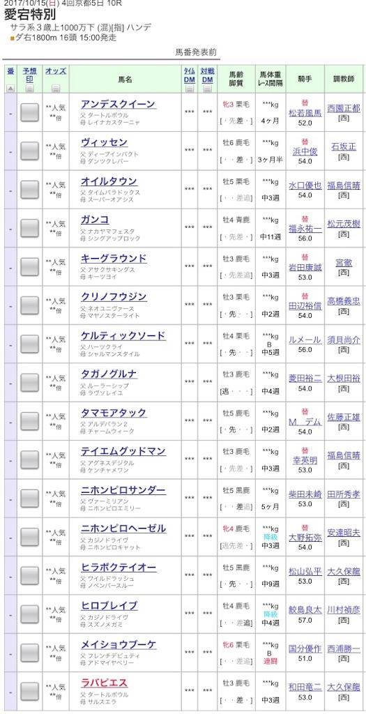 f:id:hitokuchibanushi:20171012192329j:image