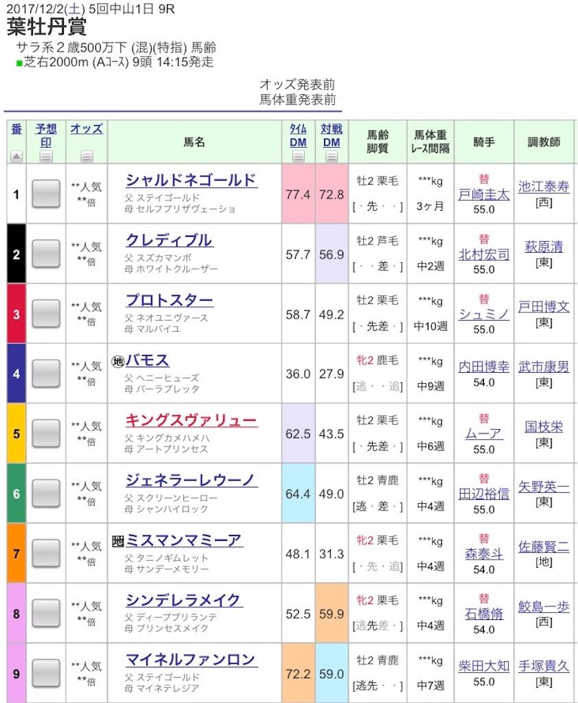 f:id:hitokuchibanushi:20171201125008j:image