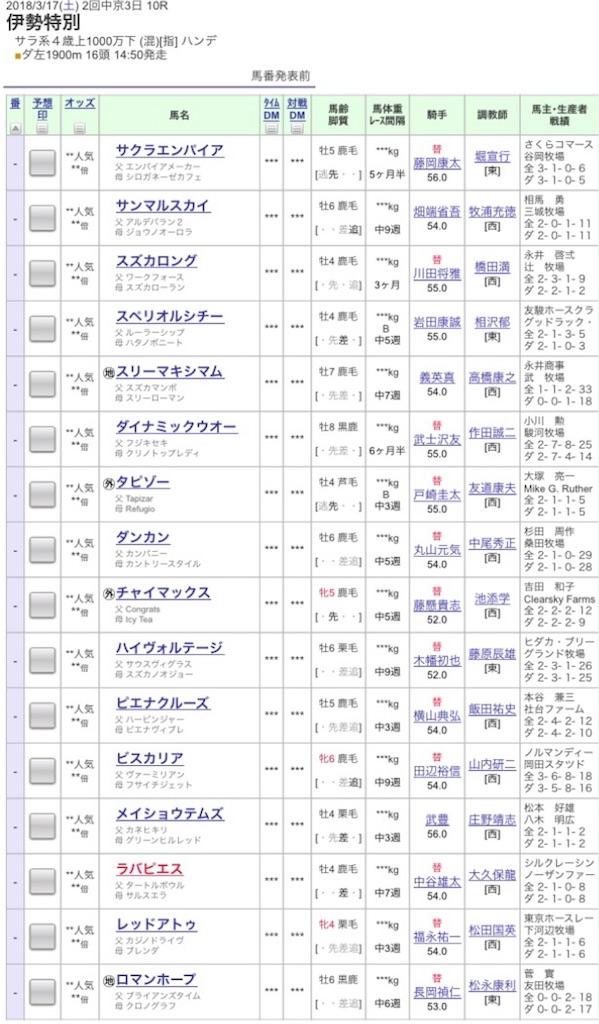 f:id:hitokuchibanushi:20180315211027j:image