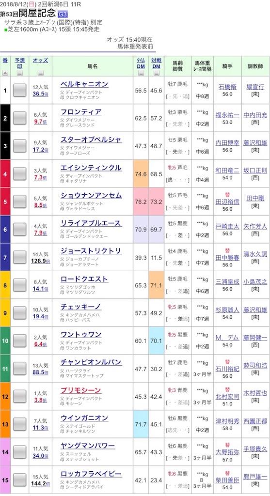 f:id:hitokuchibanushi:20180811154224j:image