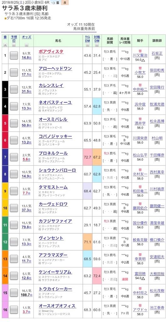 f:id:hitokuchibanushi:20180825111815j:image