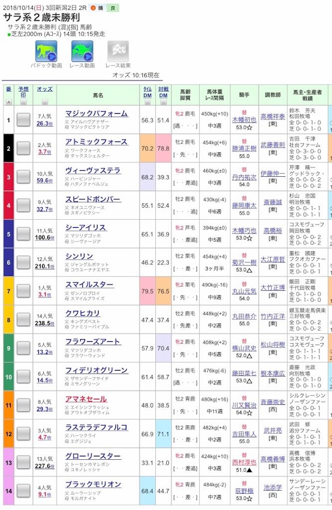 f:id:hitokuchibanushi:20181014120540j:image