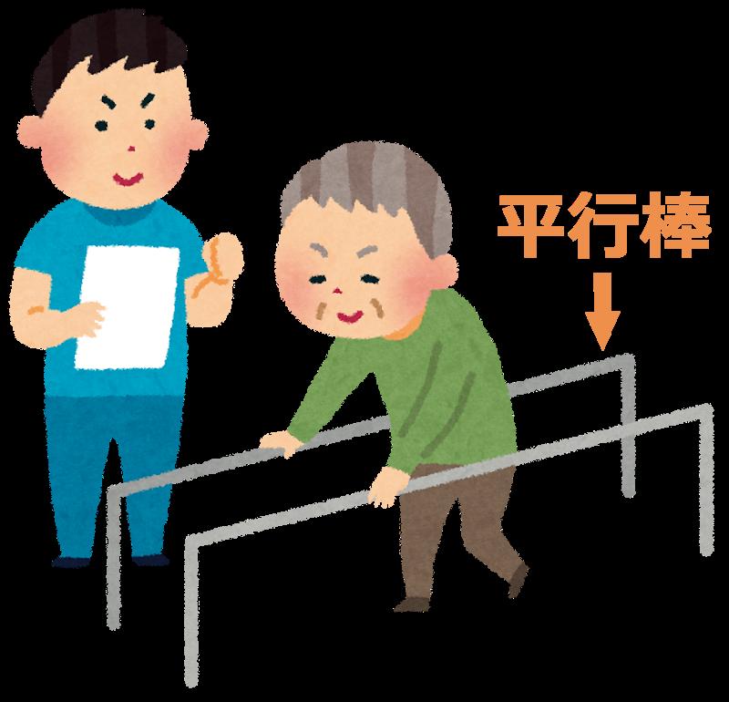 f:id:hitokutokumei:20190301234059p:plain